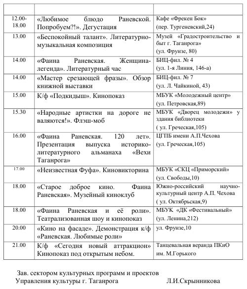 """План по Раневской2.jpg. """""""