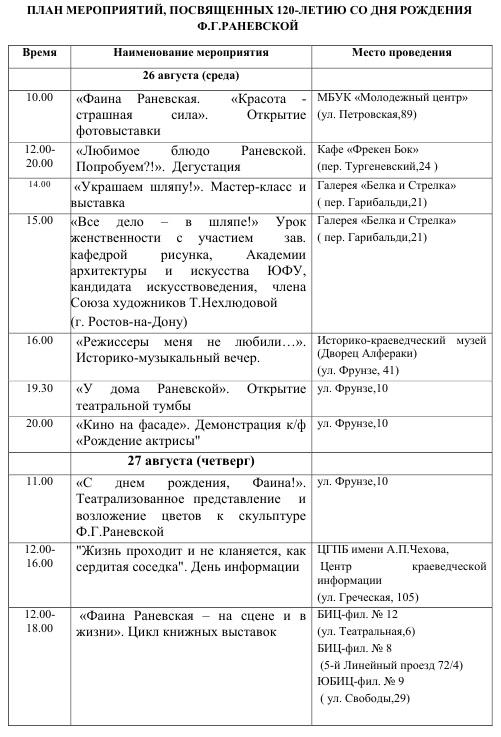 План по Раневской1.jpg